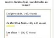 Coupe du Monde Afrique : l'Algérie facile vainqueur du Burkina Faso ! Le sondage