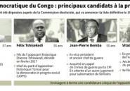 Elections en RDC: les Congolais dans l'attente de la liste provisoire des candidats