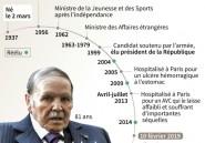 Présidentielle: l'Algérie attend le dépôt de candidature de Bouteflika