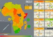 Comparez les performances des pays africains
