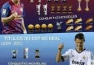 Lionel Messi : son frère humilie Cristiano Ronaldo !